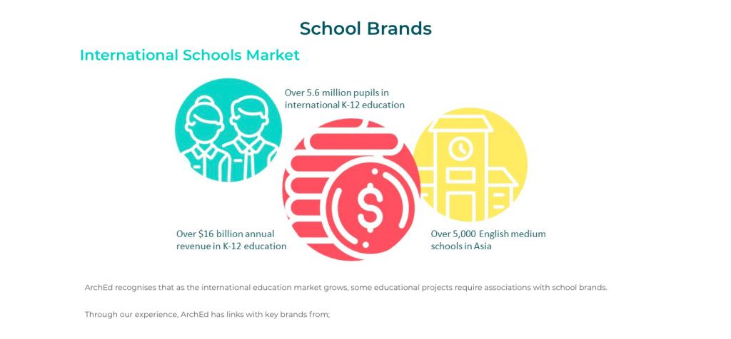 rikkiwebster.com website design and build arched group education investment 2